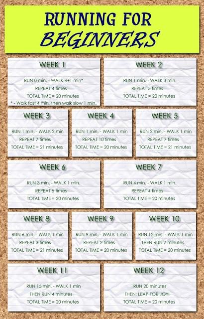 En inglés; walk: caminar run: correr  Es muy fácil de comprender! imagen: unpaseoporlasnubes.com (Pinterest)